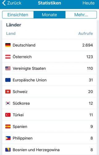 Wordpress Länder Statistik Mai 2017 (1)