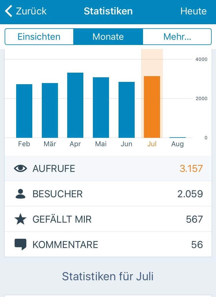 Wordpress Statistik Juli 2017