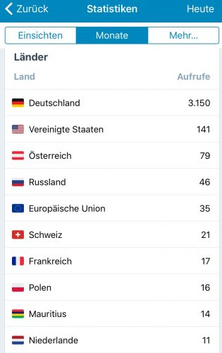 Wordpress Länder Statistik August 2017