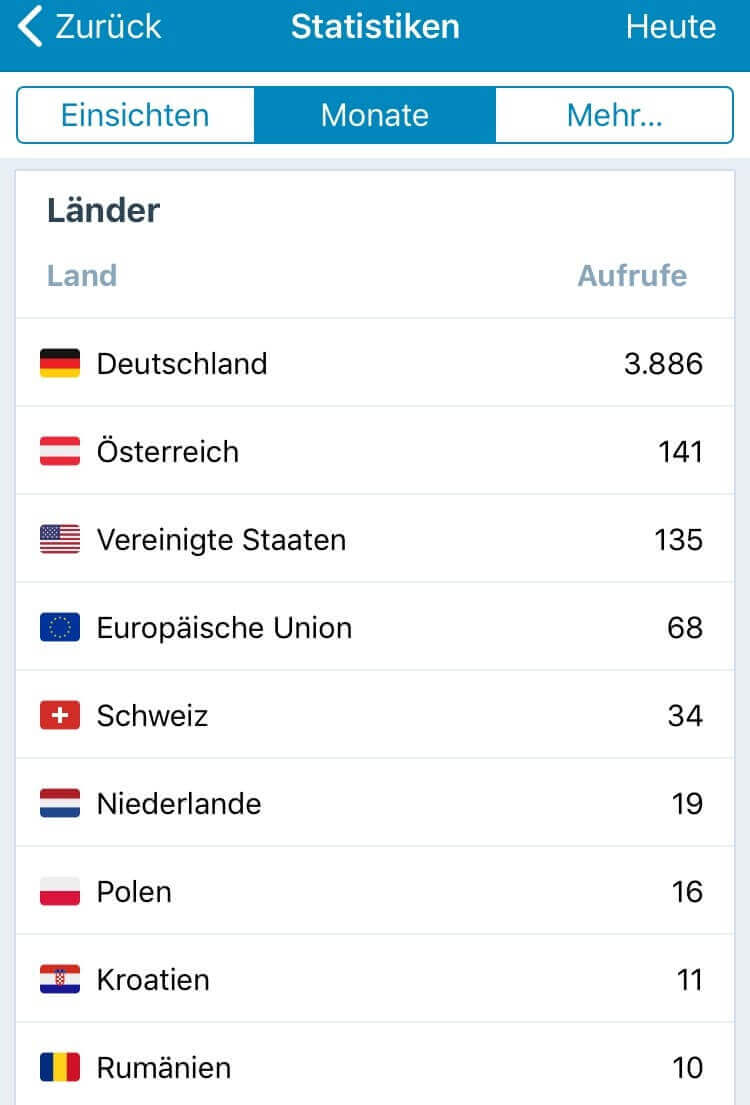 Länderstatistik November 2017 (1)